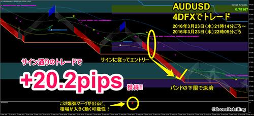 4DFX・2016年3月23日20.2pips.png